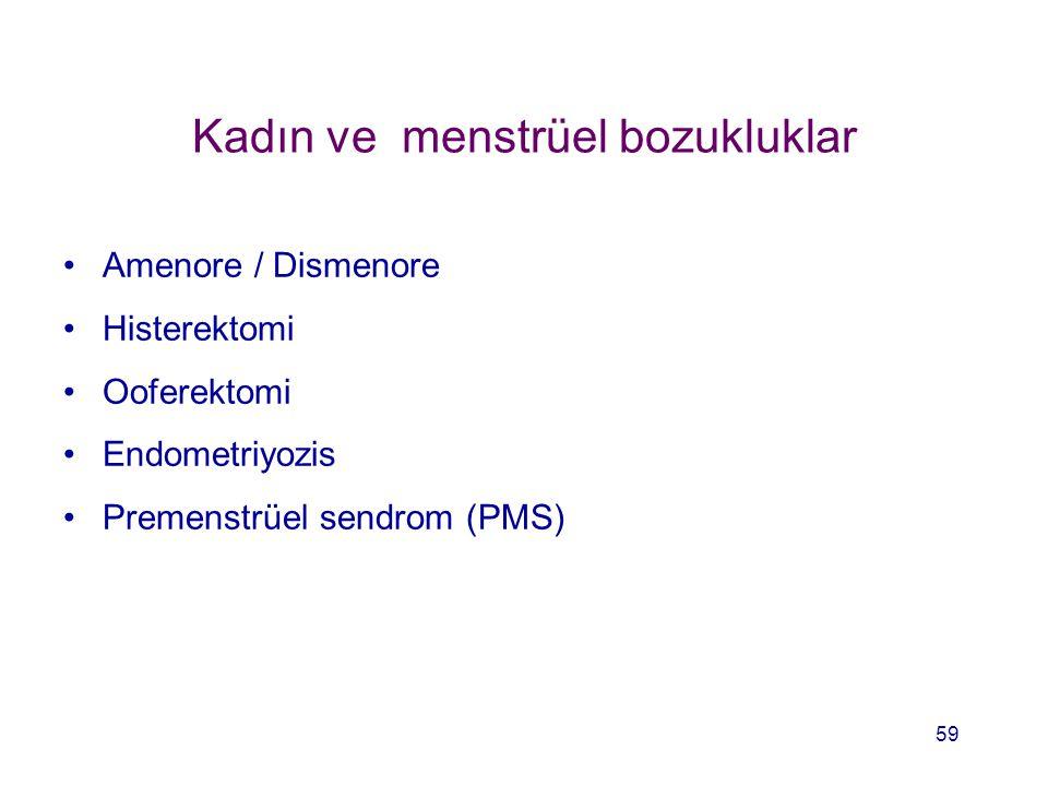 Kadın ve menstrüel bozukluklar