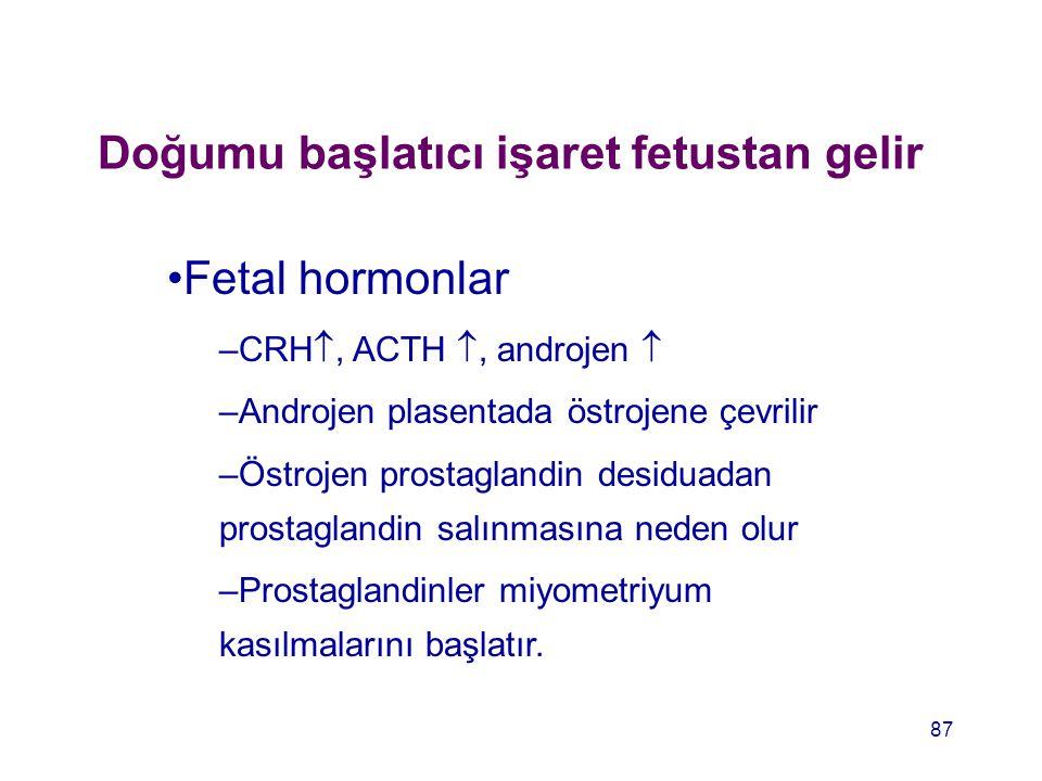 Doğumu başlatıcı işaret fetustan gelir