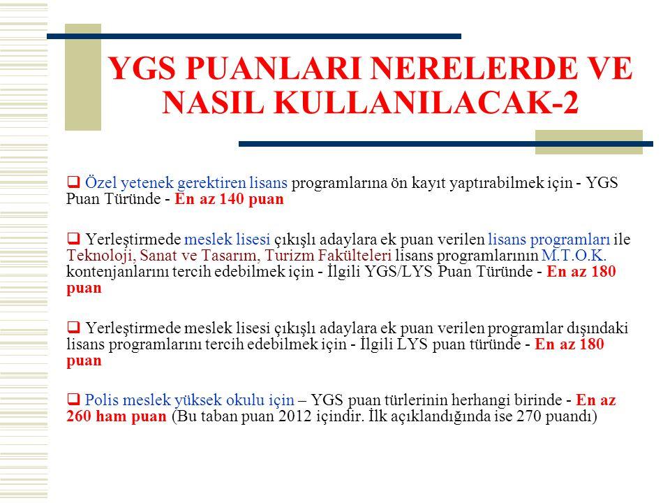 YGS PUANLARI NERELERDE VE NASIL KULLANILACAK-2