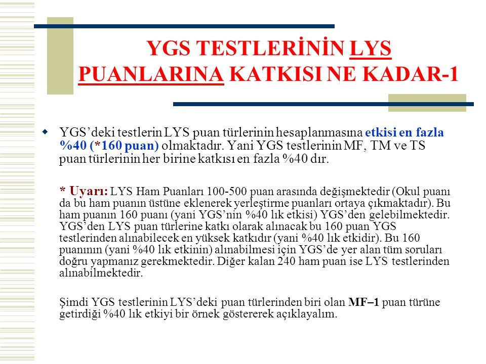 YGS TESTLERİNİN LYS PUANLARINA KATKISI NE KADAR-1