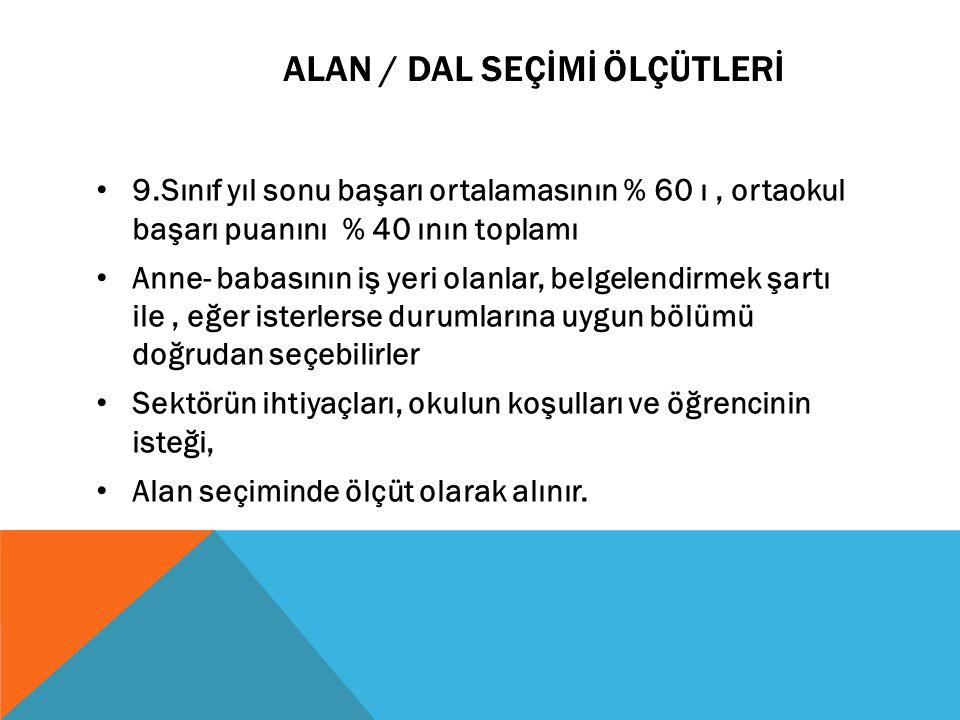 ALAN / DAL SEÇİMİ ÖLÇÜTLERİ