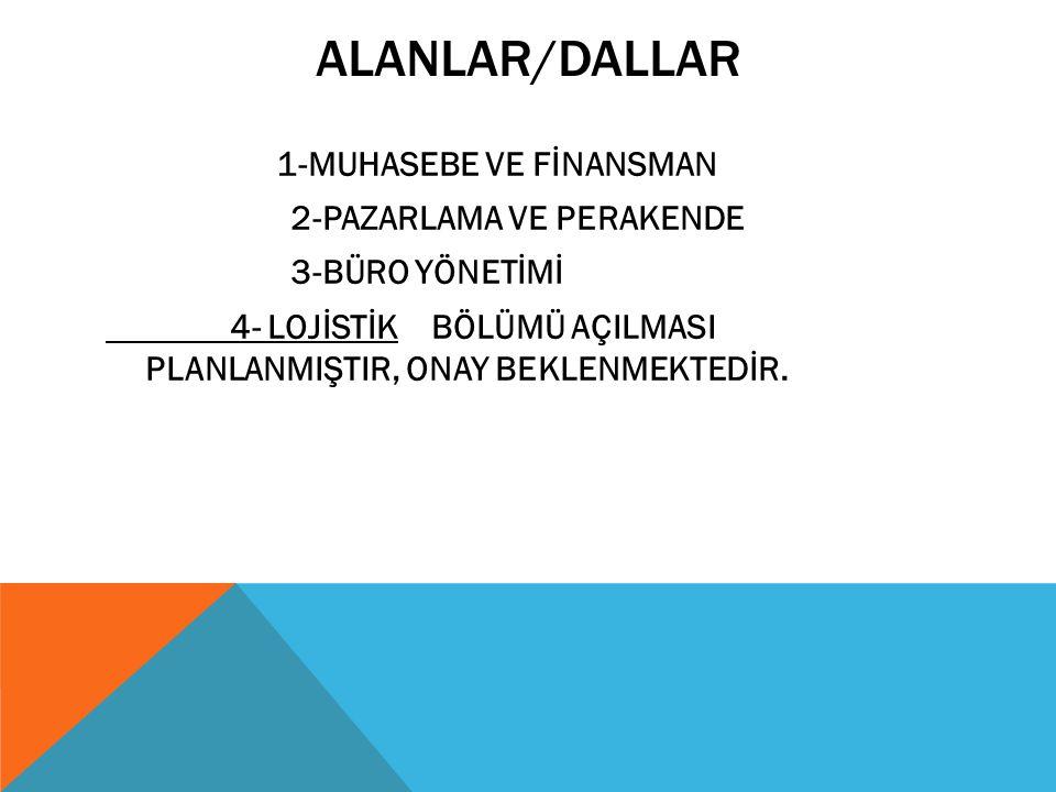 alanLAR/DALLAR 2-PAZARLAMA VE PERAKENDE 3-BÜRO YÖNETİMİ
