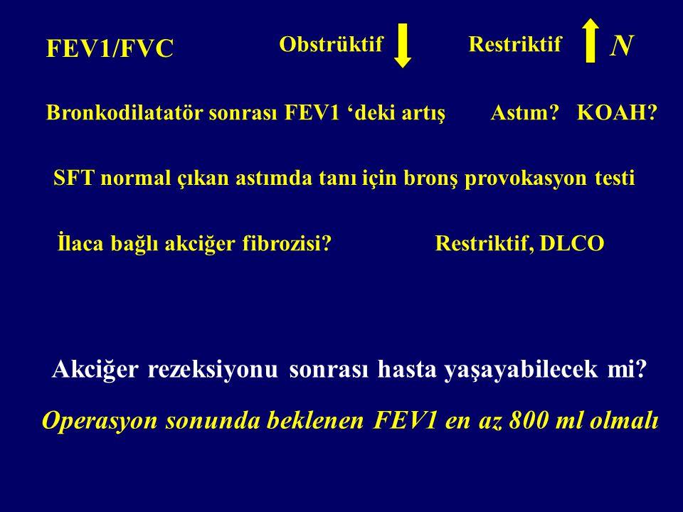 N FEV1/FVC Akciğer rezeksiyonu sonrası hasta yaşayabilecek mi