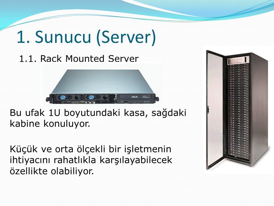 1. Sunucu (Server) 1.1. Rack Mounted Server