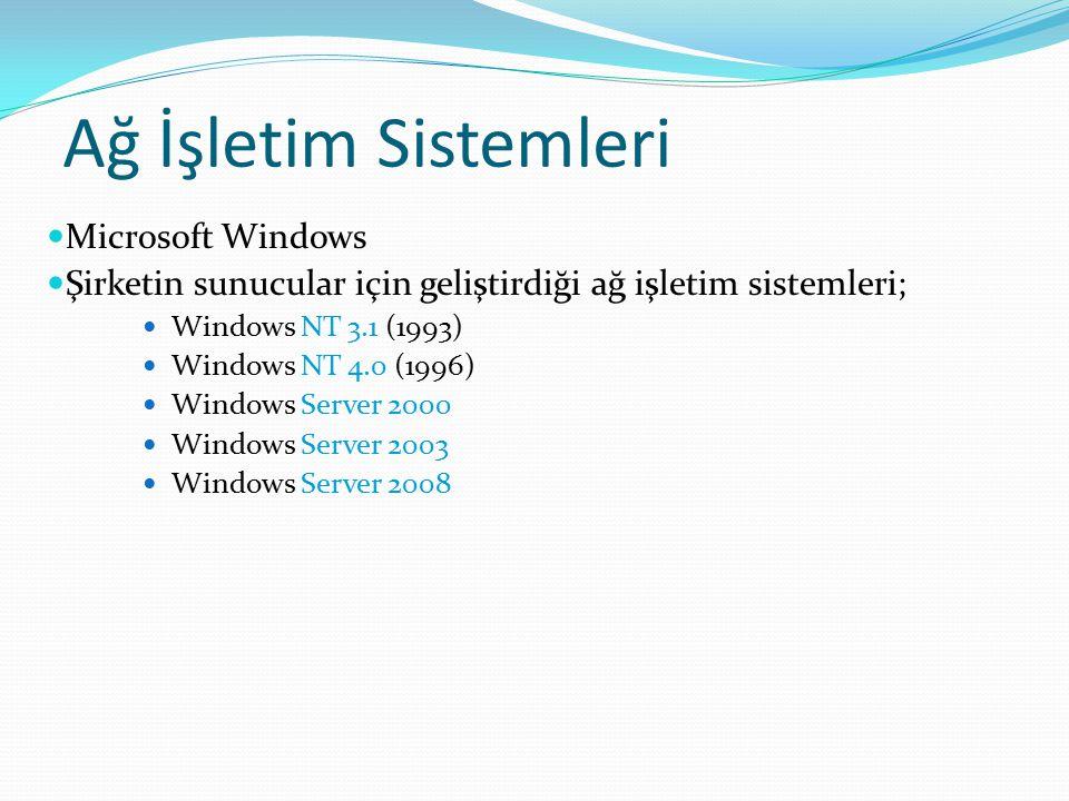 Ağ İşletim Sistemleri Microsoft Windows