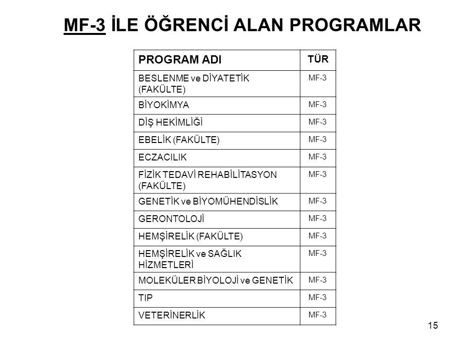 MF-3 İLE ÖĞRENCİ ALAN PROGRAMLAR