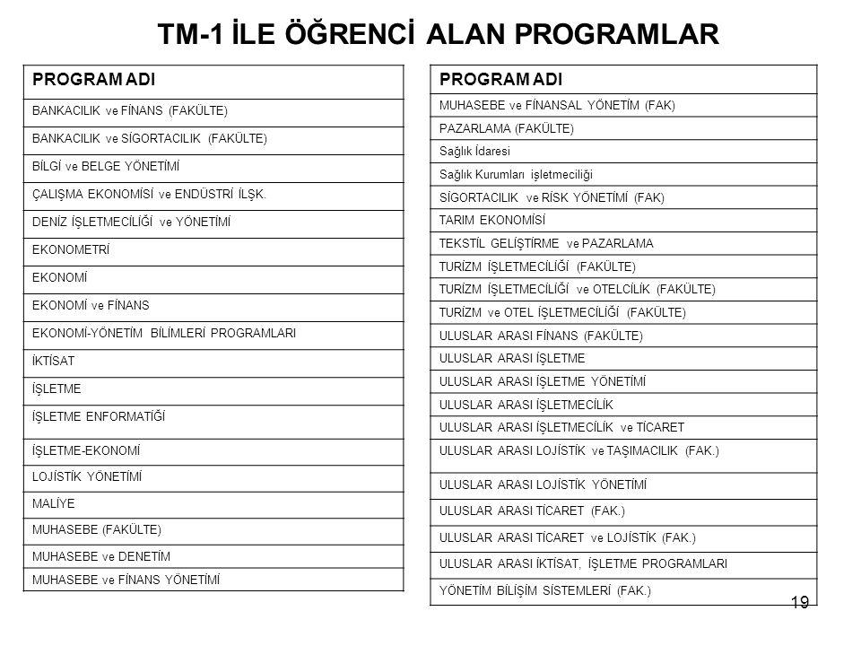 TM-1 İLE ÖĞRENCİ ALAN PROGRAMLAR