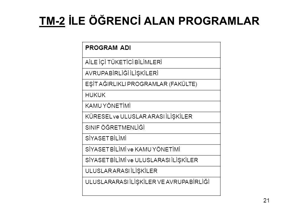 TM-2 İLE ÖĞRENCİ ALAN PROGRAMLAR