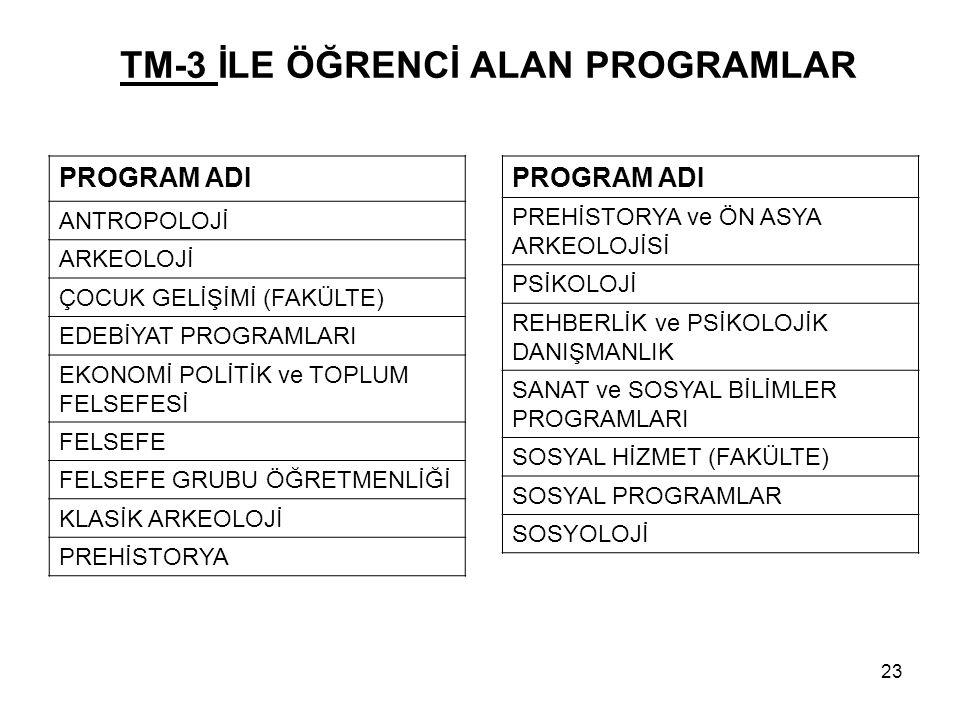 TM-3 İLE ÖĞRENCİ ALAN PROGRAMLAR