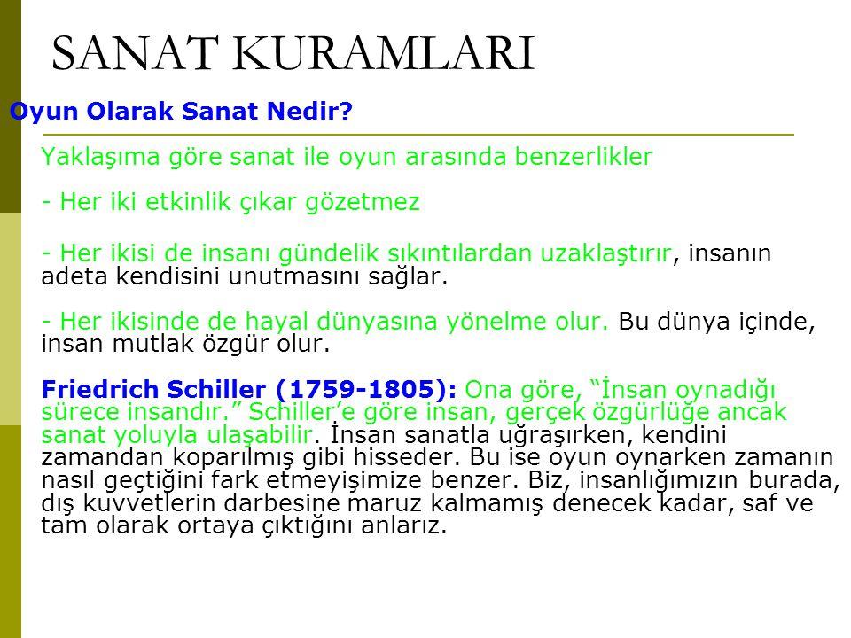 SANAT KURAMLARI