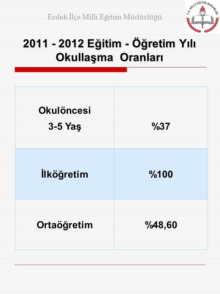 2011 - 2012 Eğitim - Öğretim Yılı Okullaşma Oranları