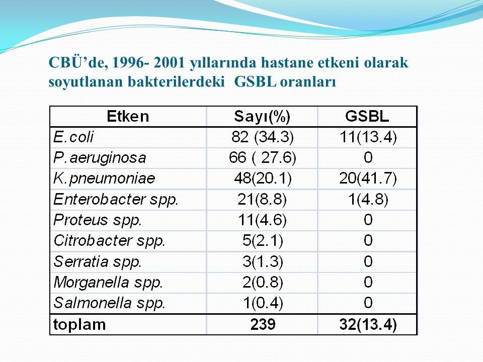 CBÜ'de, 1996- 2001 yıllarında hastane etkeni olarak soyutlanan bakterilerdeki GSBL oranları