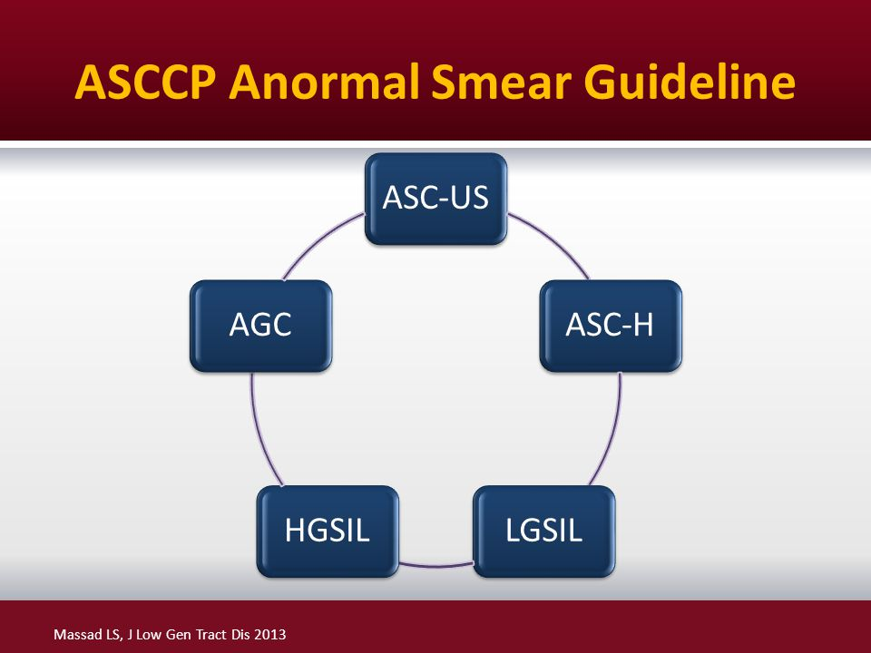 ASCCP Anormal Smear Guideline