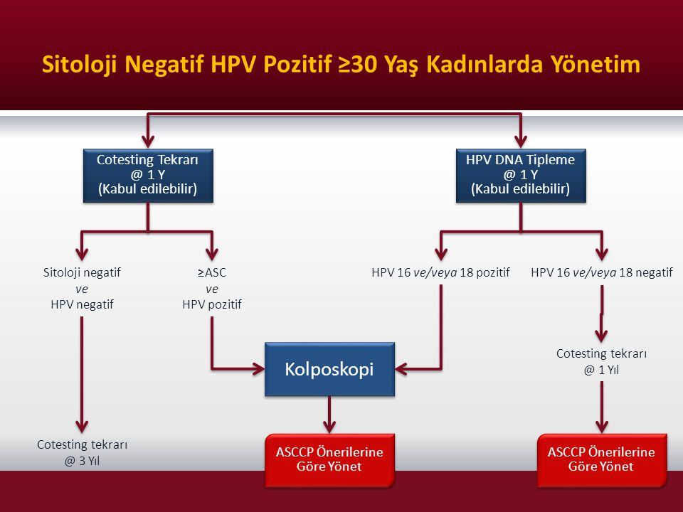Sitoloji Negatif HPV Pozitif ≥30 Yaş Kadınlarda Yönetim