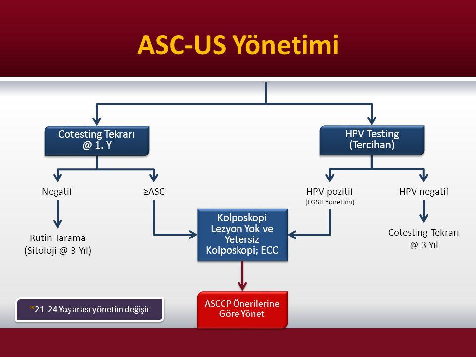 ASC-US Yönetimi Cotesting Tekrarı HPV Testing @ 1. Y (Tercihan)