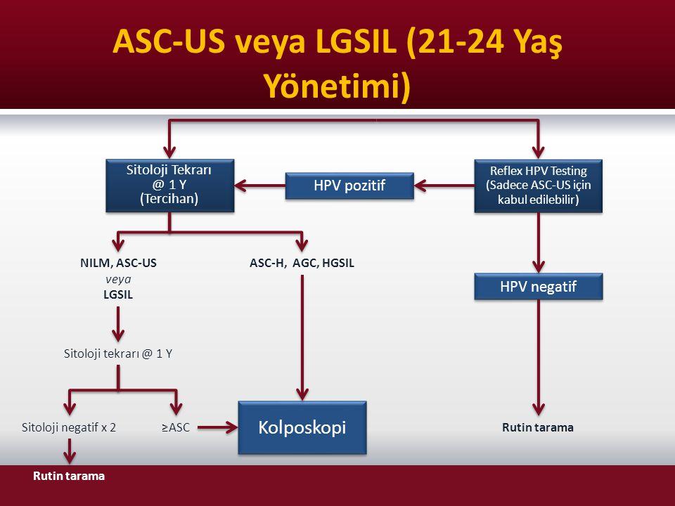 ASC-US veya LGSIL (21-24 Yaş Yönetimi)