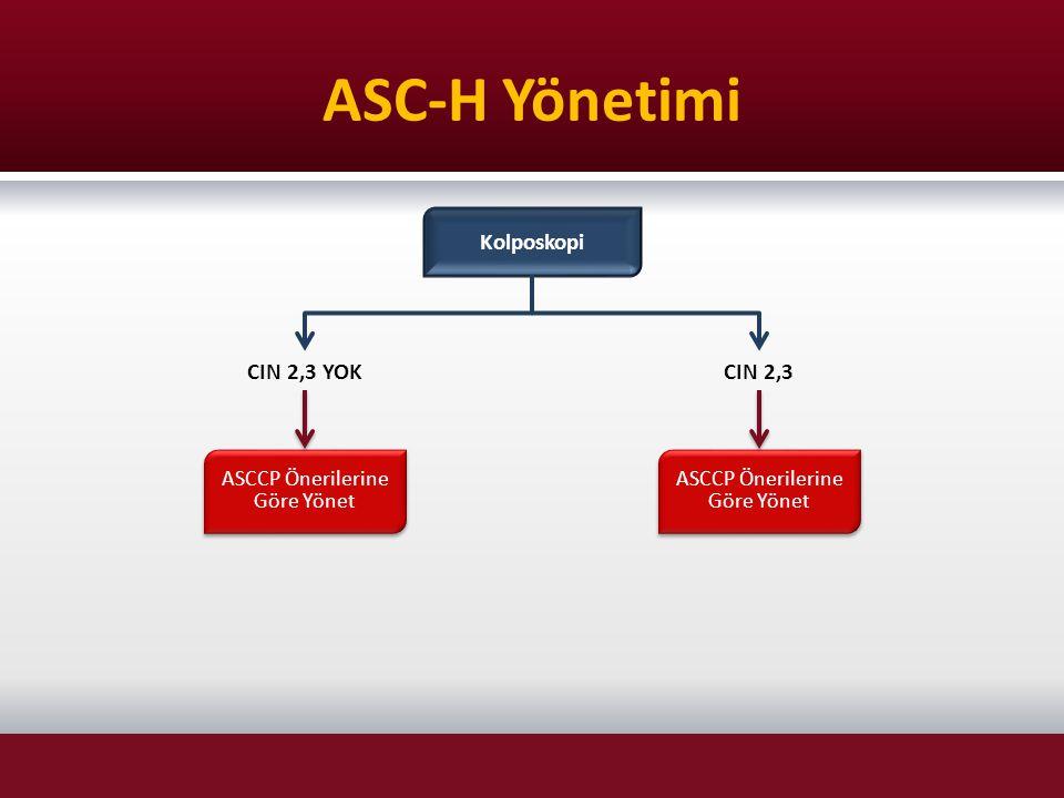 ASC-H Yönetimi Kolposkopi CIN 2,3 YOK CIN 2,3
