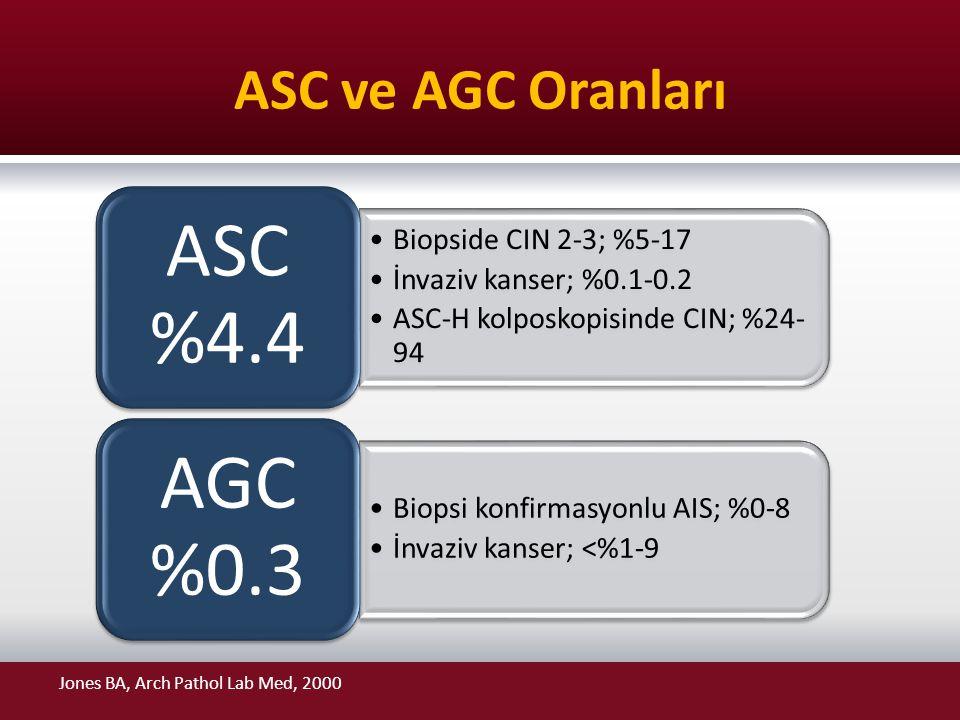 ASC ve AGC Oranları Jones BA, Arch Pathol Lab Med, 2000 ASC %4.4