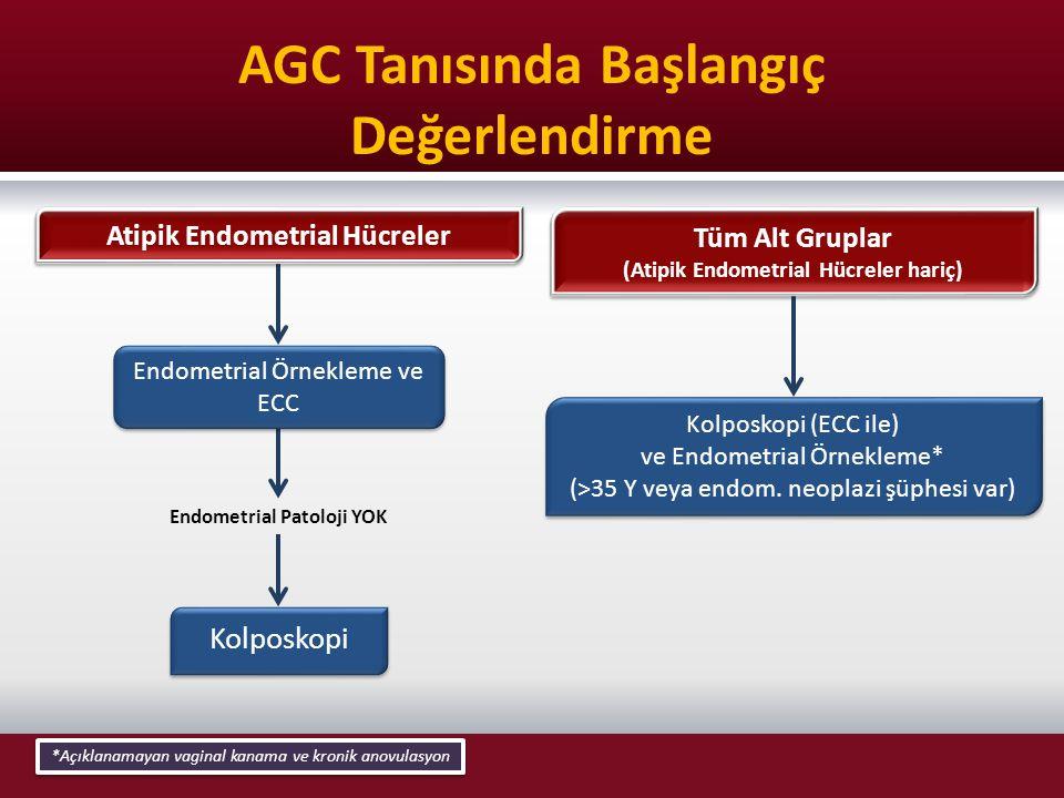 AGC Tanısında Başlangıç Değerlendirme