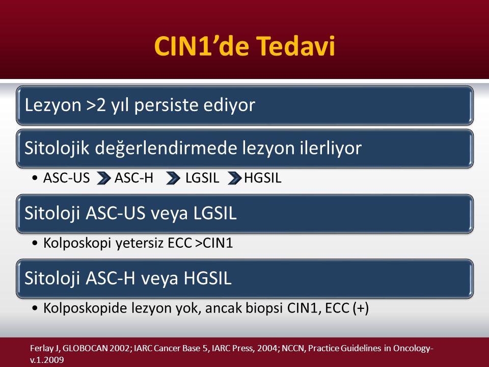 CIN1'de Tedavi Lezyon >2 yıl persiste ediyor
