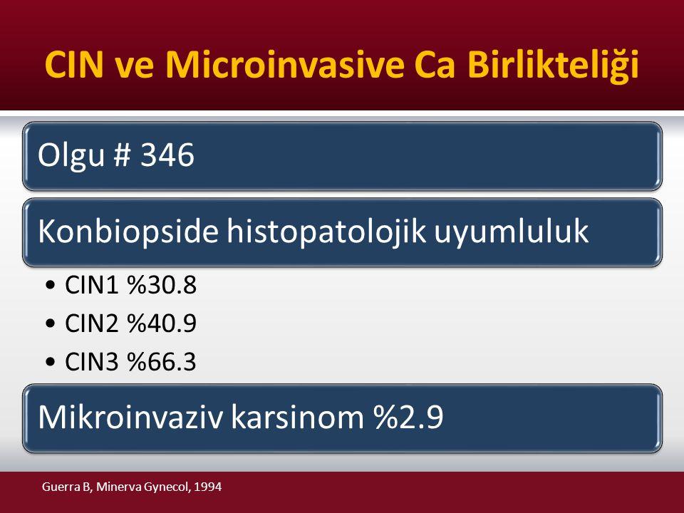 CIN ve Microinvasive Ca Birlikteliği