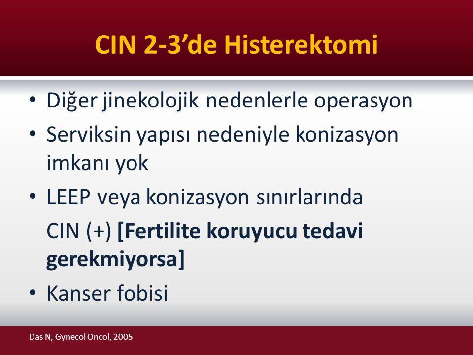 CIN 2-3'de Histerektomi Diğer jinekolojik nedenlerle operasyon