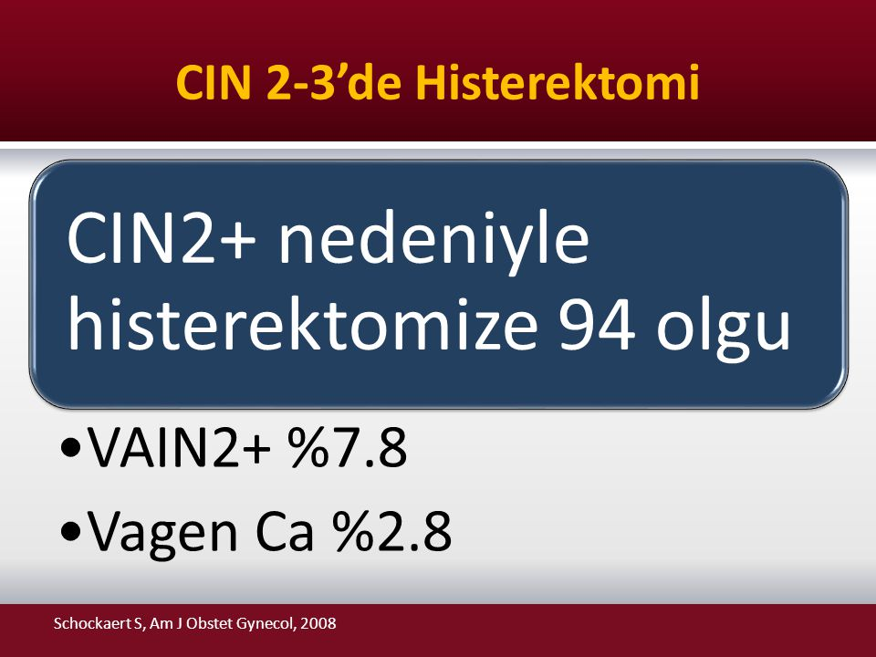 CIN 2-3'de Histerektomi Schockaert S, Am J Obstet Gynecol, 2008