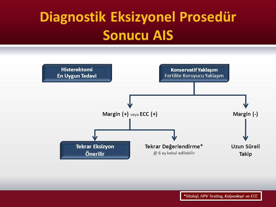 Diagnostik Eksizyonel Prosedür Sonucu AIS