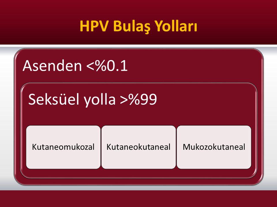 HPV Bulaş Yolları Asenden <%0.1 Seksüel yolla >%99