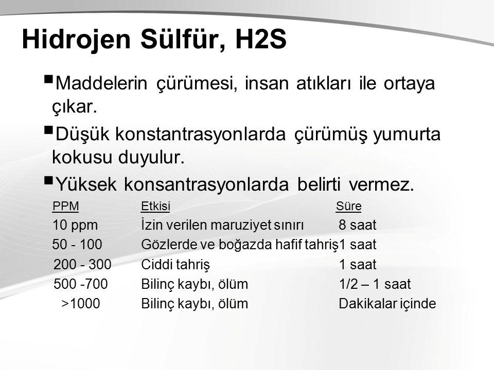 Hidrojen Sülfür, H2S Maddelerin çürümesi, insan atıkları ile ortaya çıkar. Düşük konstantrasyonlarda çürümüş yumurta kokusu duyulur.