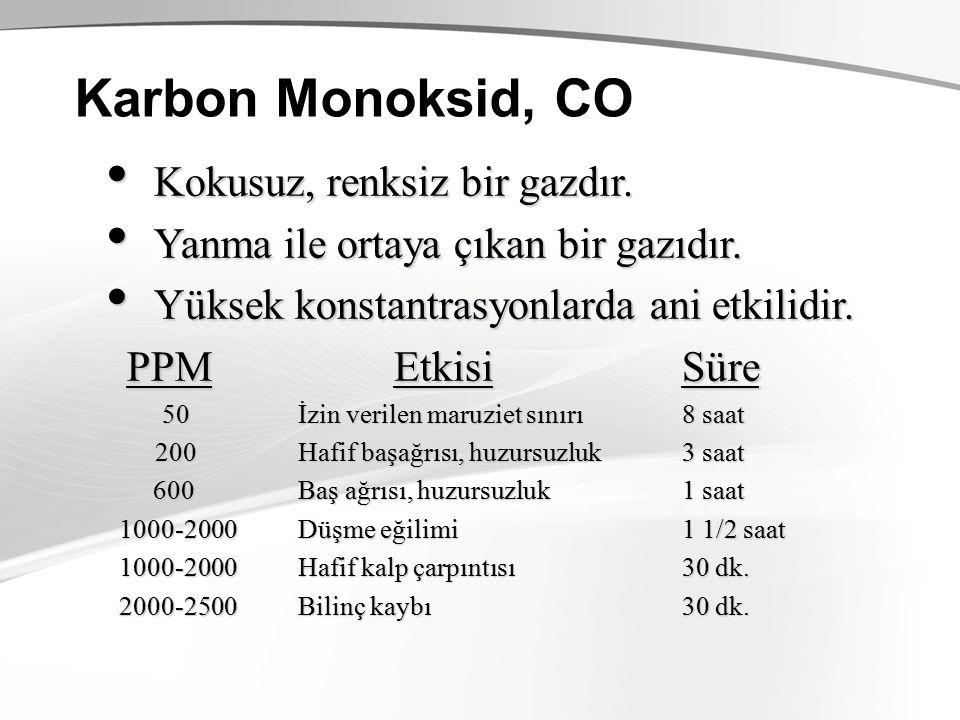 Karbon Monoksid, CO Kokusuz, renksiz bir gazdır.