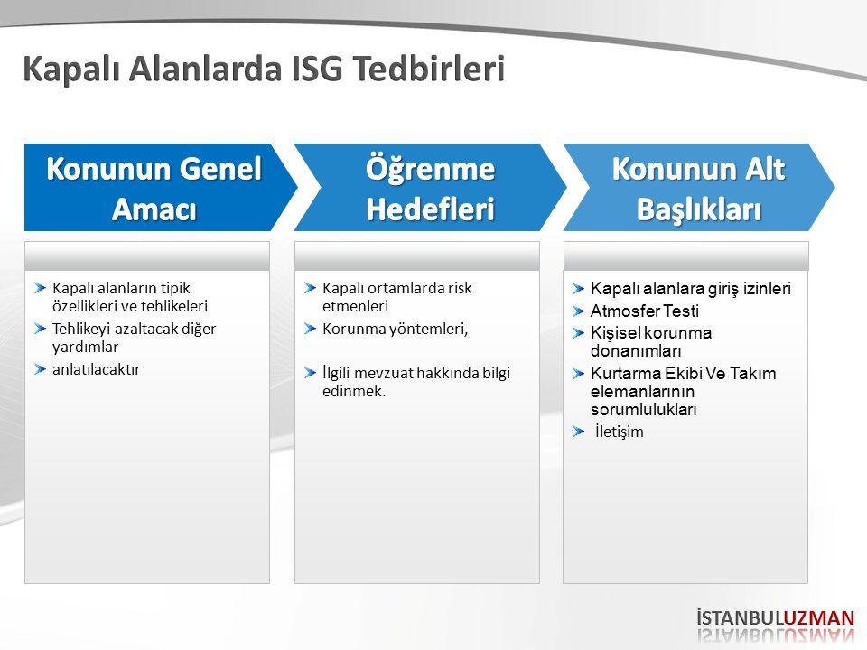 Kapalı Alanlarda ISG Tedbirleri