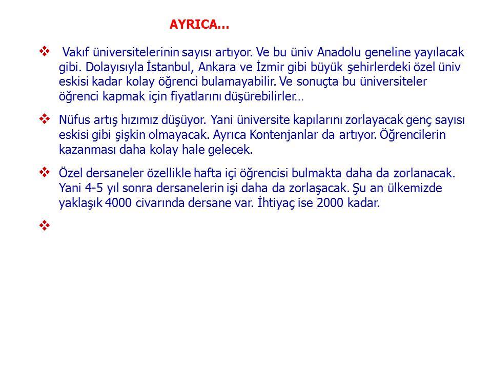 AYRICA…
