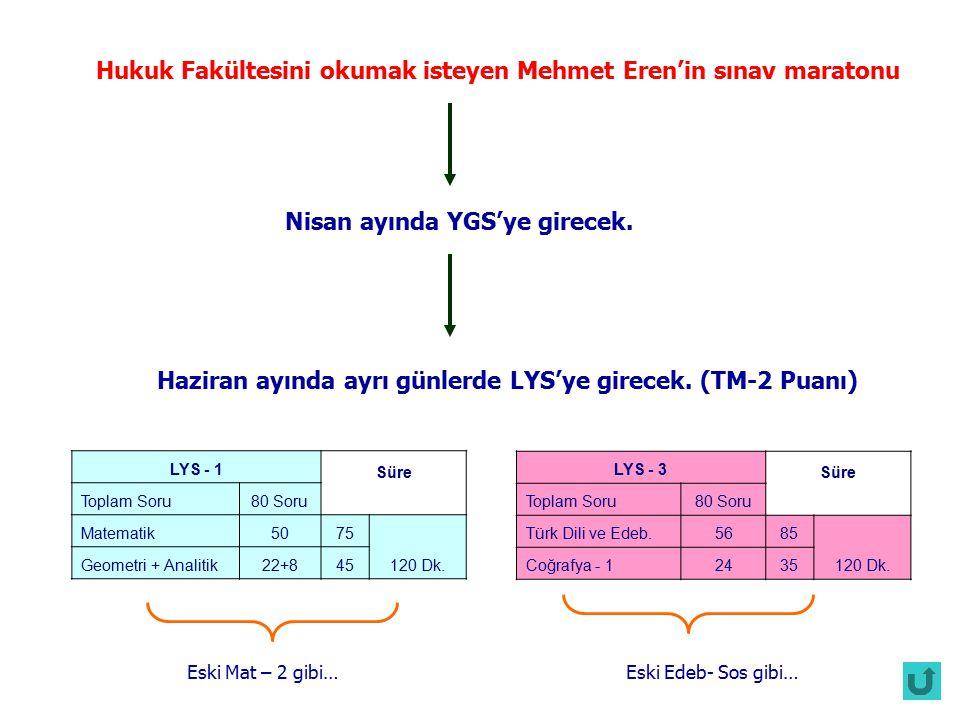 Hukuk Fakültesini okumak isteyen Mehmet Eren'in sınav maratonu