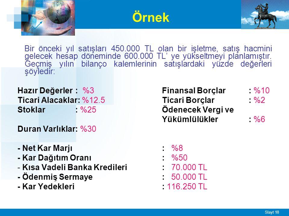 AKTİF (TL) PASİF Dönen Varlıklar Kısa Vadeli Borçlar.