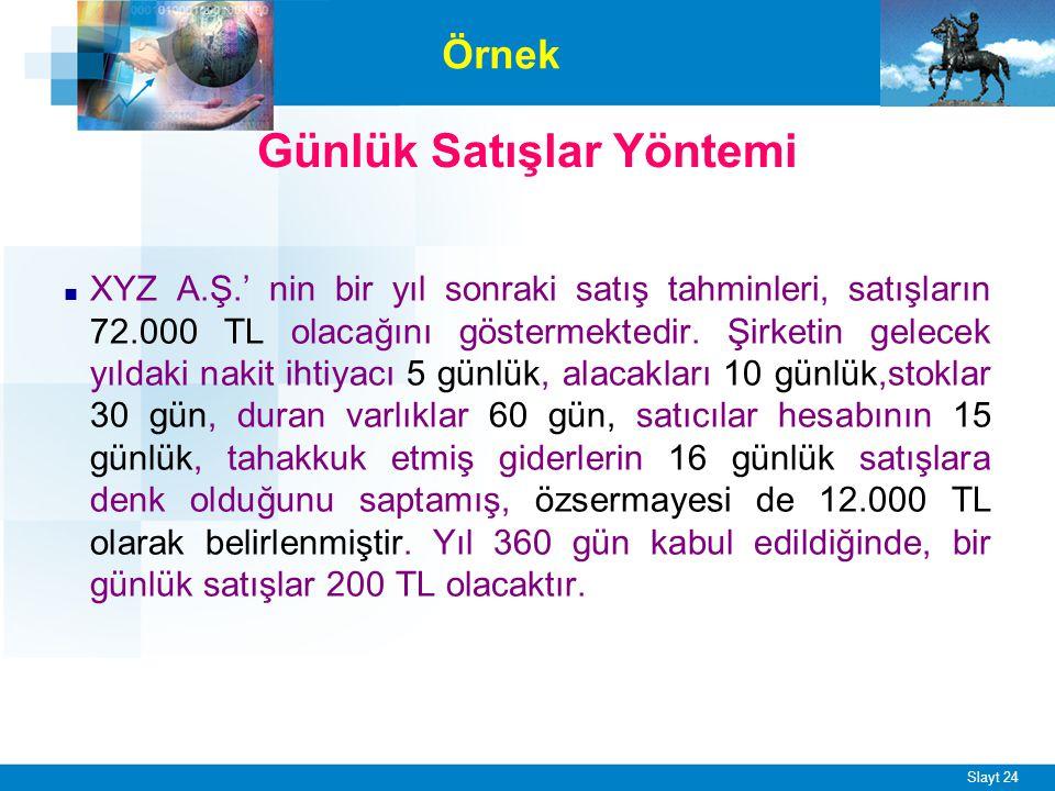 XYZ A.Ş. Proforma Bilanço (TL)