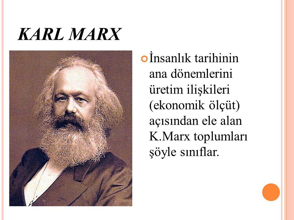 KARL MARX İnsanlık tarihinin ana dönemlerini üretim ilişkileri (ekonomik ölçüt) açısından ele alan K.Marx toplumları şöyle sınıflar.
