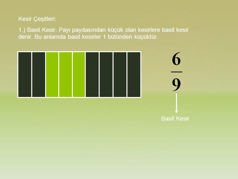 Kesir Çeşitleri: 1.) Basit Kesir: Payı paydasından küçük olan kesirlere basit kesir denir. Bu anlamda basit kesirler 1 bütünden küçüktür.