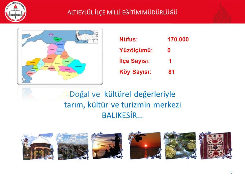 Doğal ve kültürel değerleriyle tarım, kültür ve turizmin merkezi