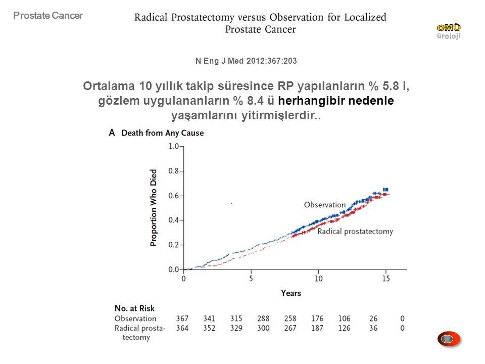 Ortalama 10 yıllık takip süresince RP yapılanların % 5.8 i,