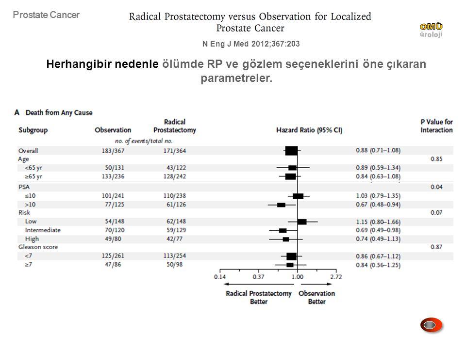 Prostate Cancer OMÜ. üroloji. N Eng J Med 2012;367:203.