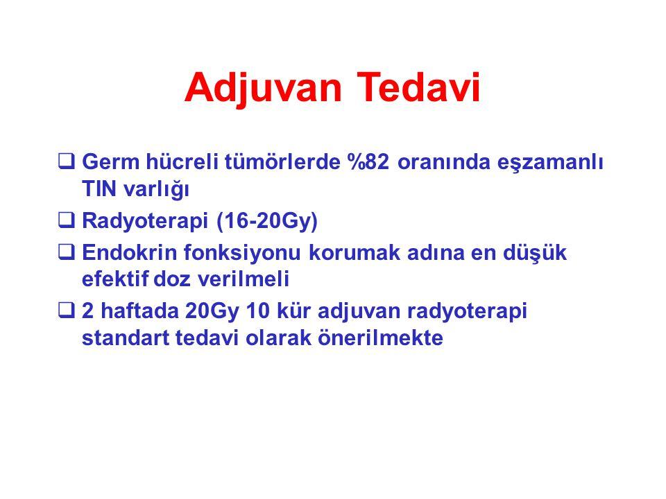 Adjuvan Tedavi Germ hücreli tümörlerde %82 oranında eşzamanlı TIN varlığı. Radyoterapi (16-20Gy)