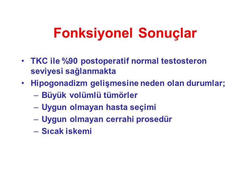 Fonksiyonel Sonuçlar TKC ile %90 postoperatif normal testosteron seviyesi sağlanmakta. Hipogonadizm gelişmesine neden olan durumlar;
