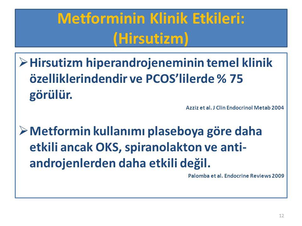 Metforminin Klinik Etkileri: (Hirsutizm)