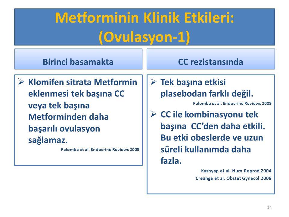 Metforminin Klinik Etkileri: (Ovulasyon-1)