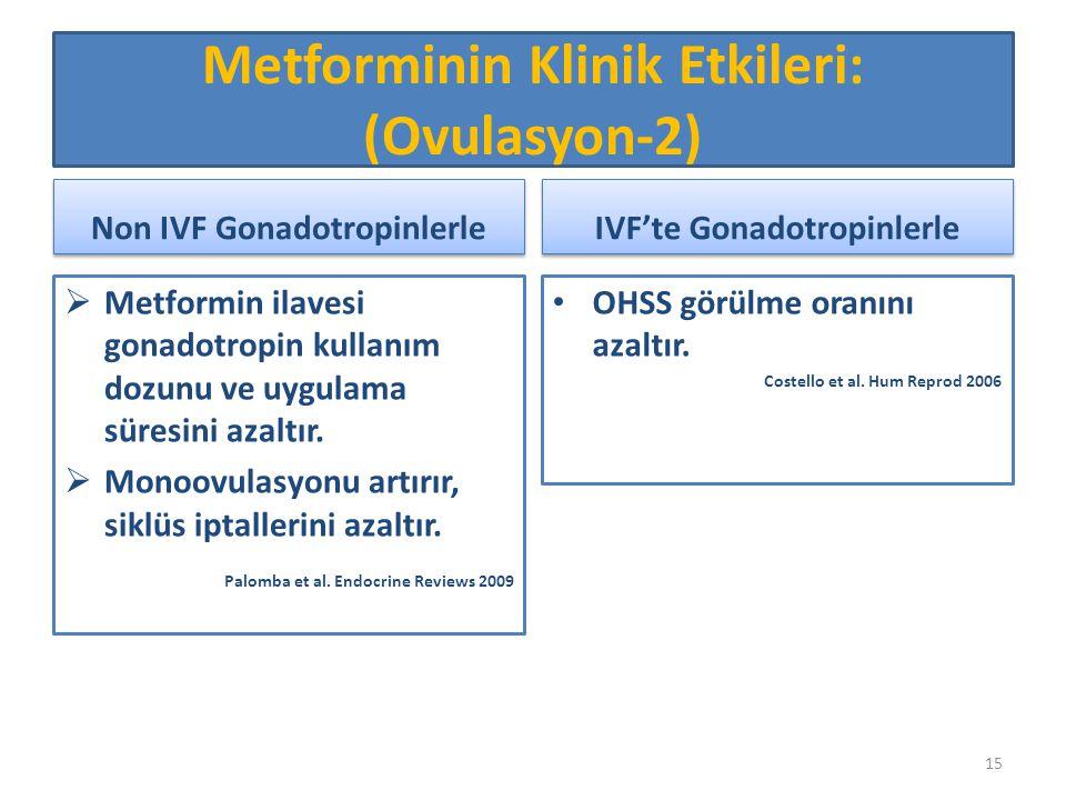 Metforminin Klinik Etkileri: (Ovulasyon-2)