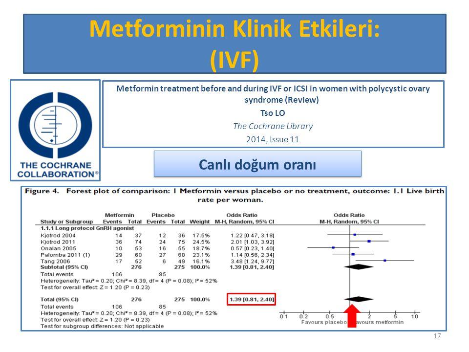 Metforminin Klinik Etkileri: (IVF)