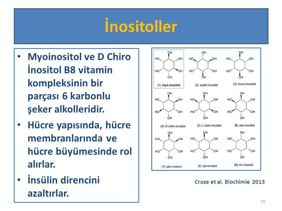 İnositoller Myoinositol ve D Chiro İnositol B8 vitamin kompleksinin bir parçası 6 karbonlu şeker alkolleridir.