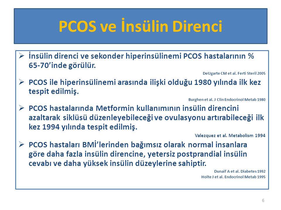 PCOS ve İnsülin Direnci