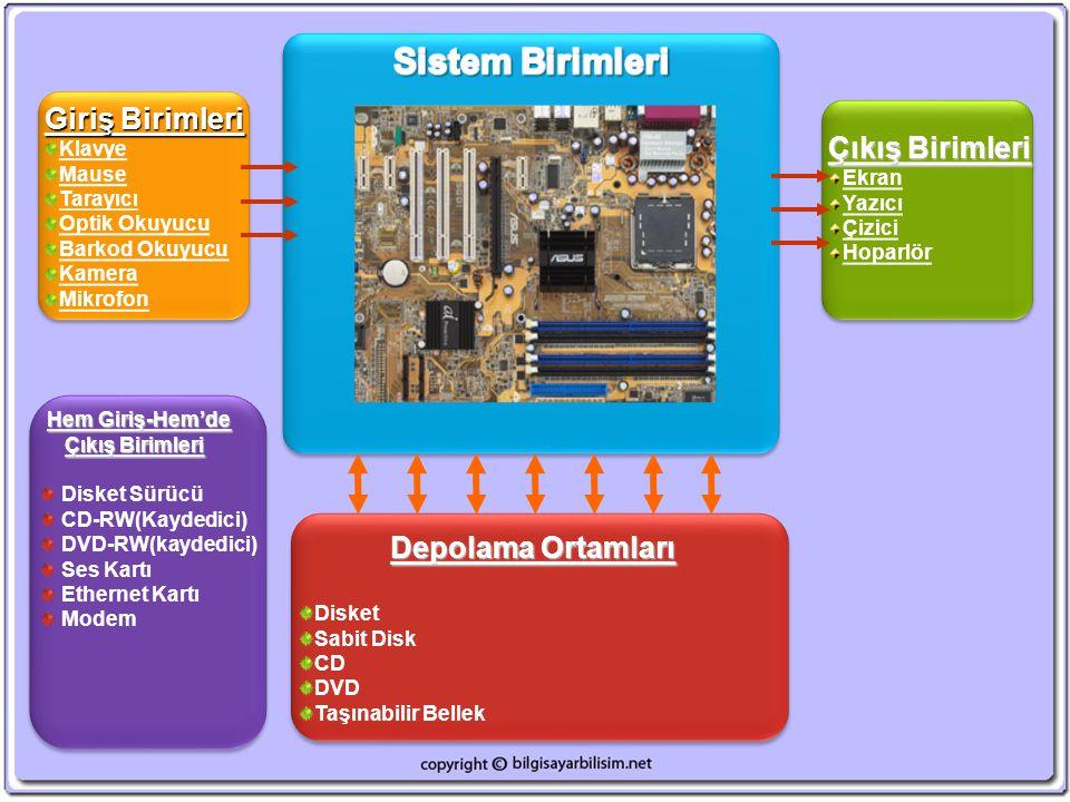 Sistem Birimleri Giriş Birimleri Çıkış Birimleri Depolama Ortamları